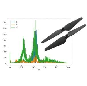 Calibración de hélices y motores Brushless para drones (sketch)