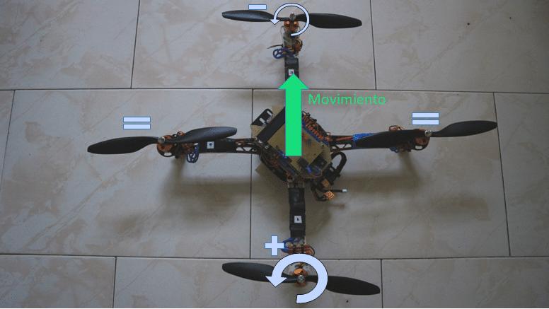drone tipo '+'