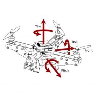Conceptos generales sobre drones