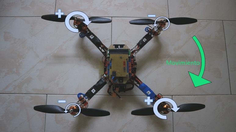 como controlar yaw de un drone