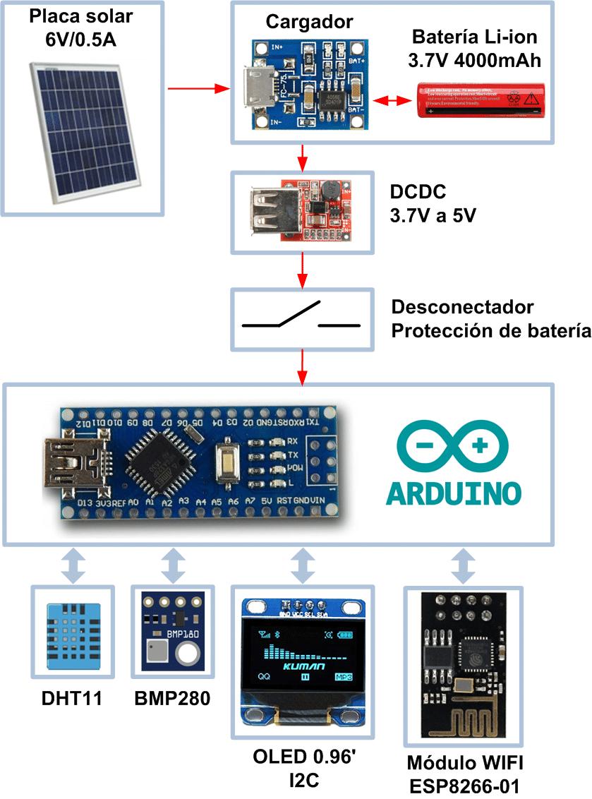 Estación meteorológica WIFI. Arduino + ESP8266-01 + ThingsPeak.com. Hardware
