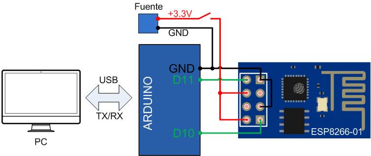 IoT | ESP8266-01 con Arduino y sincronización con ThingSpeak com