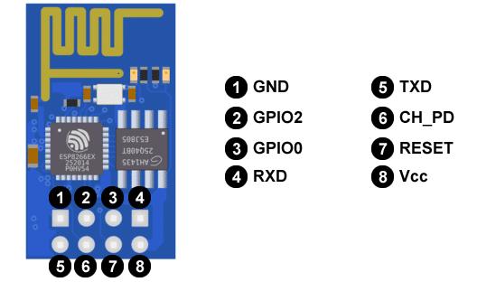 Pinout ESP8266-01