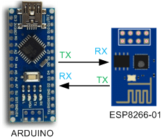 Arduino + ESP8266-01 + ThingsPeak.com