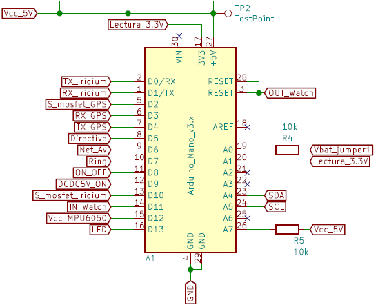 Boya Iridium con Arduino   Entradas/salidas Arduino